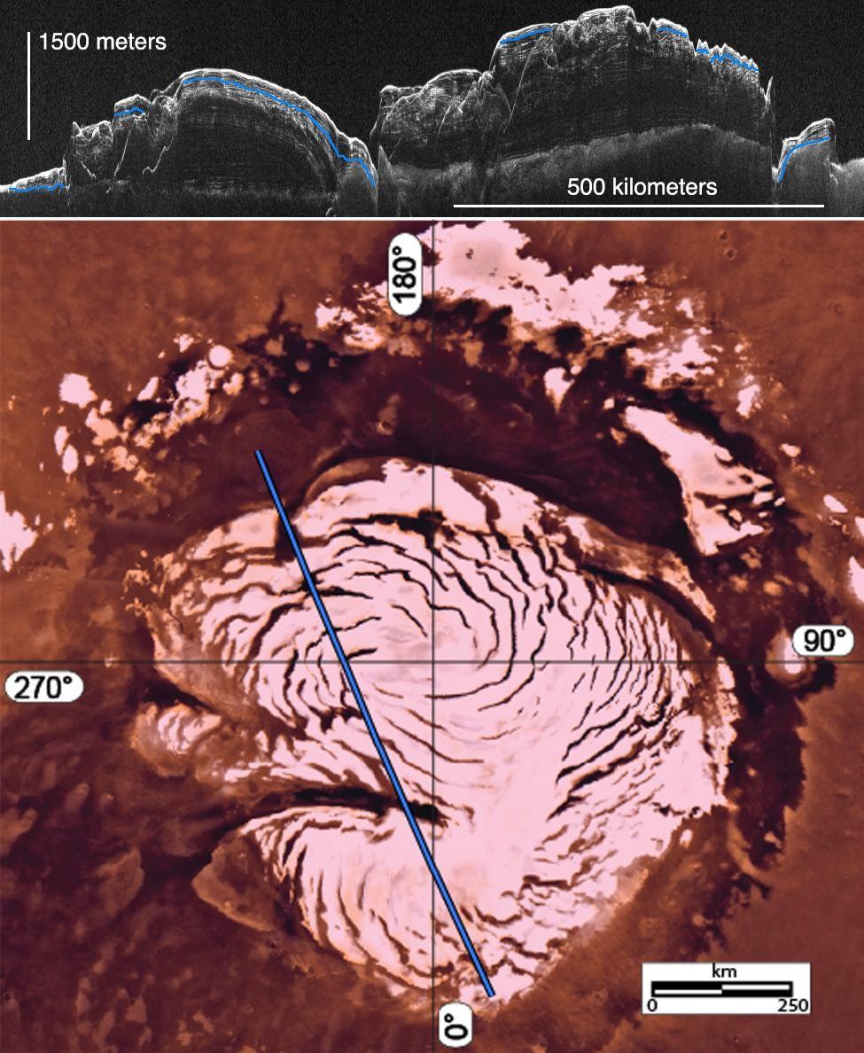 Północna Czapa Lodowa Marsa