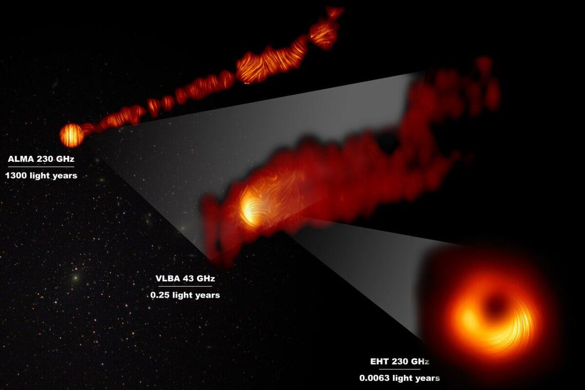 supernasywna czarna dziura wM87 ijej dżet wświetle spolaryzowanym