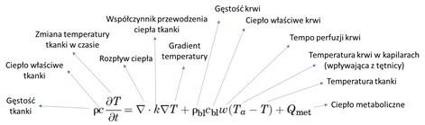 Równanie Pennesa