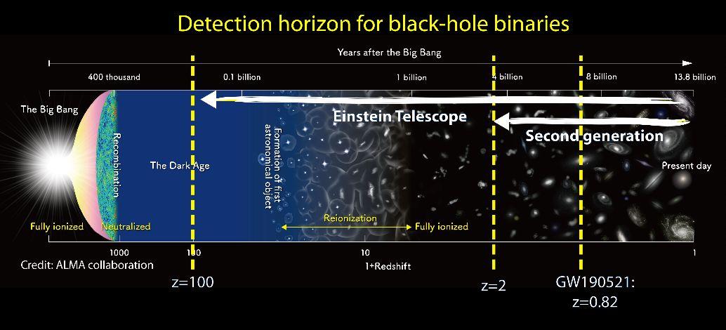 Teleskop Einsteina / Źródło: Nauka wPolsce PAP