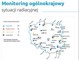 Monitoring sytuacji radiacyjnej